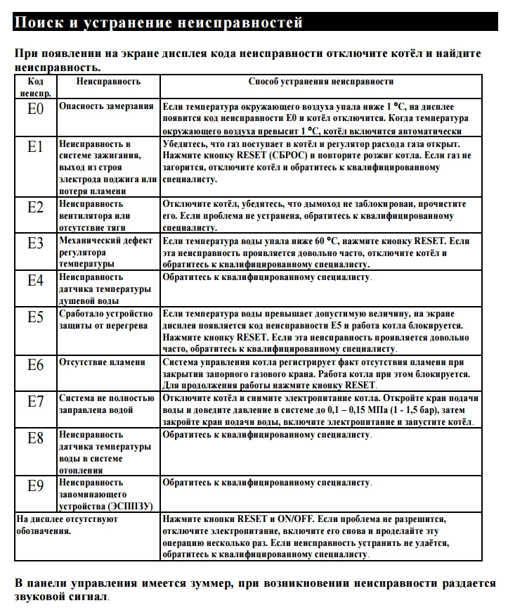 Gazeco 18 T 1 Инструкция